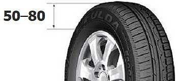 Как сделать шумоизоляцию арок колес автомобиля правильно