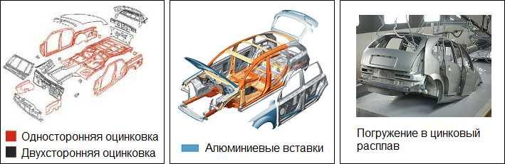 Какие машины шевроле с оцинкованным кузовом
