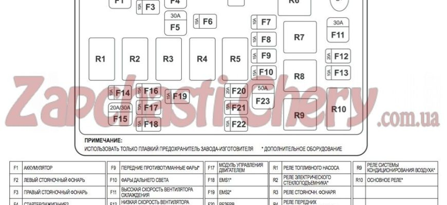 Купить вентиляторы охлаждения радиатора для Шевроле Авео (Chevrolet Aveo) T250 в Москве — цены, фото, OEM-номера запчастей | ФарПост