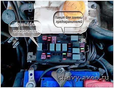 Cхема предохранителей шевроле авео Т250  и Т300
