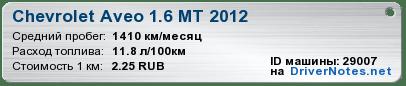 Какой бензин лить - 95 или 92 ??? - Chevrolet Клуб - форум автолюбителей Шевроле