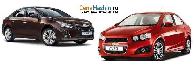 Сравнительный тест Chevrolet Aveo и Chevrolet Cruze: рядовые
