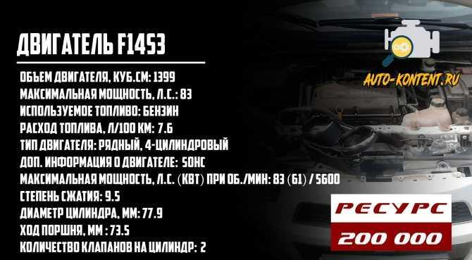 Двигатель Шевроле Авео 1.4: характеристики, обслуживание, ремонт