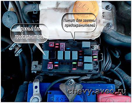 Предохранители и реле Chevrolet Sonic / Aveo (2012-2020) - Предохранители