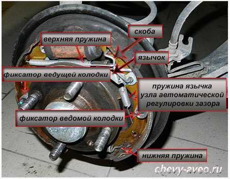 Снятие, проверка и установка, тормозных барабановзадних тормозов   Обслуживание и ремонт задних тормозов   Chevrolet Aveo